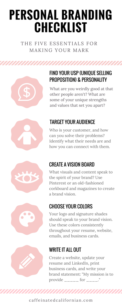 Personal Branding Checklist.png
